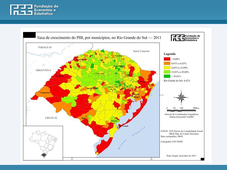 Principal atividade o Agropecuária: 102 (20,56%) o Indústria: 31 (6,25%) o Serviços: 363 (73,19%) Crescimento acima da média do RS: 360 (72,58%) Crescimento abaixo da média do RS: 136 (27,42%) Variação negativa no PIB: 77 (15,52%) Estatísticas dos municípios do RS em 2011: