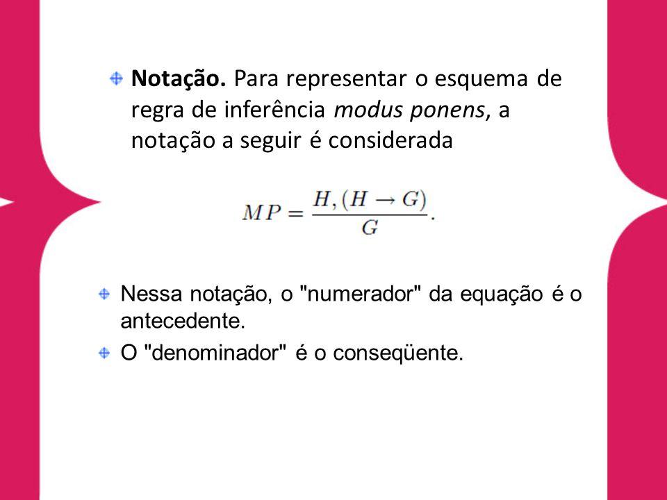 Notação. Para representar o esquema de regra de inferência modus ponens, a notação a seguir é considerada Nessa notação, o