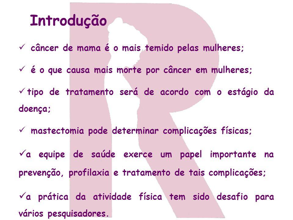 Introdução câncer de mama é o mais temido pelas mulheres; é o que causa mais morte por câncer em mulheres; tipo de tratamento será de acordo com o est