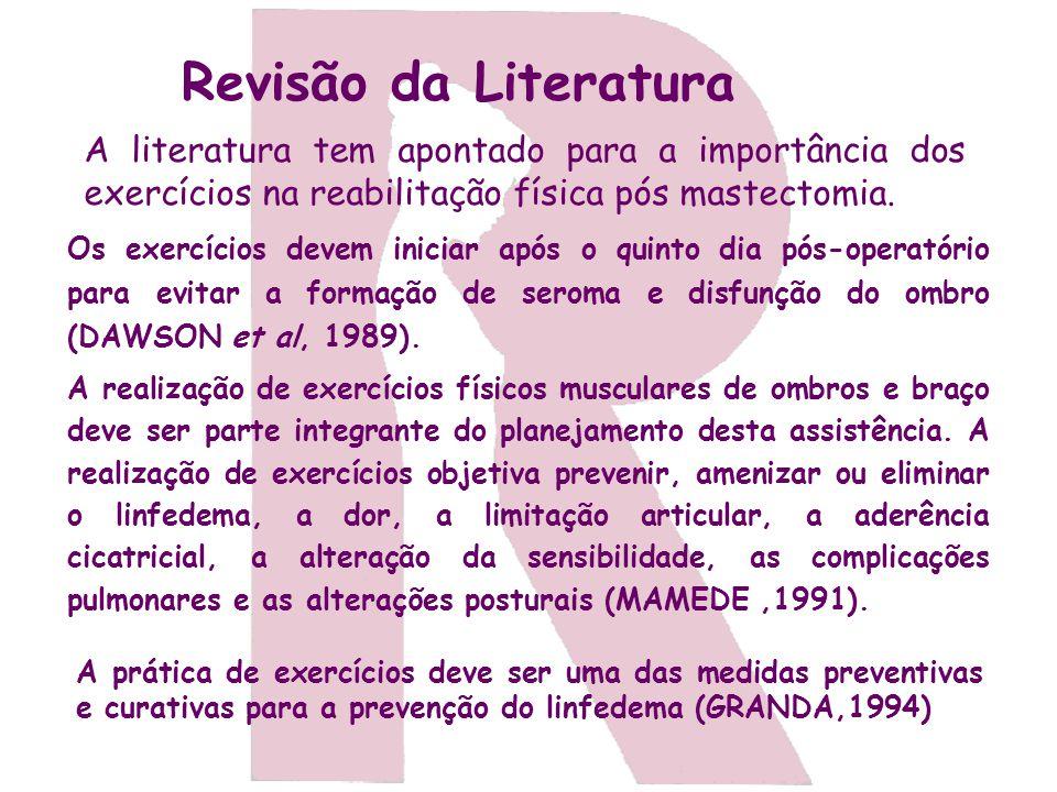 Revisão da Literatura A literatura tem apontado para a importância dos exercícios na reabilitação física pós mastectomia. Os exercícios devem iniciar