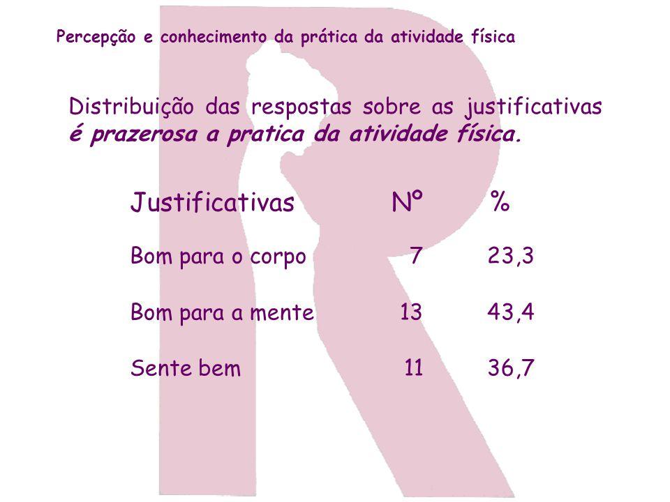 Distribuição das respostas sobre as justificativas é prazerosa a pratica da atividade física. Justificativas Bom para o corpo Bom para a mente Sente b