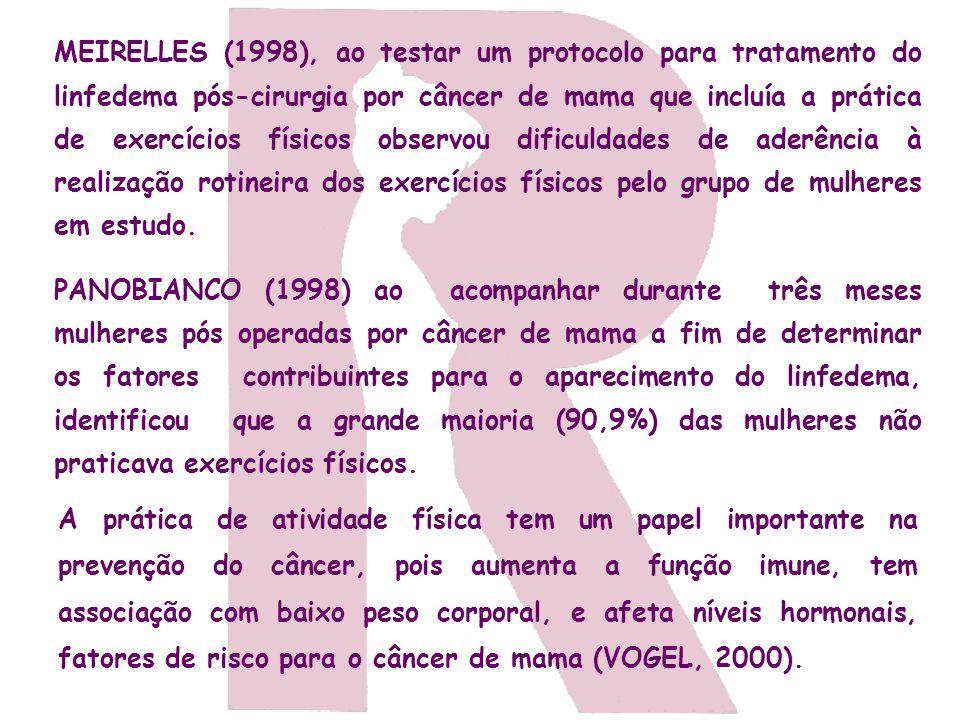 MEIRELLES (1998), ao testar um protocolo para tratamento do linfedema pós-cirurgia por câncer de mama que incluía a prática de exercícios físicos obse