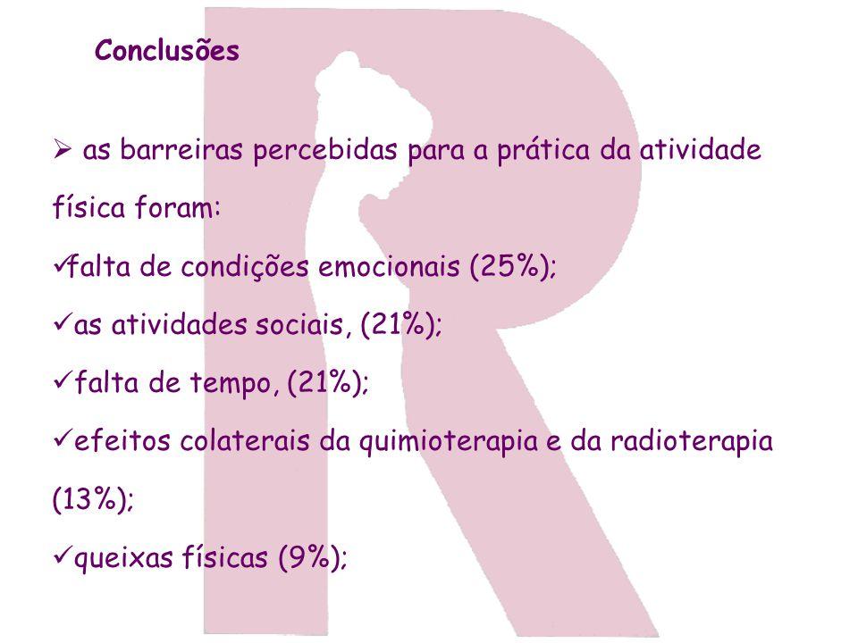 as barreiras percebidas para a prática da atividade física foram: falta de condições emocionais (25%); as atividades sociais, (21%); falta de tempo, (