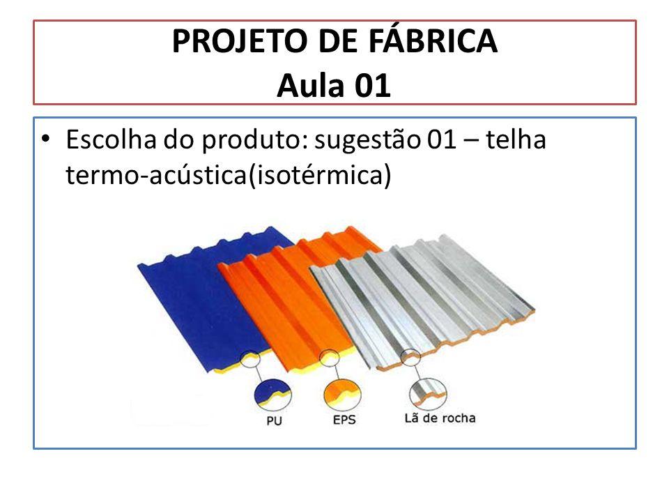 PROJETO DE FÁBRICA Aula 01 Escolha do produto: sugestão 01 – telha termo-acústica(isotérmica)