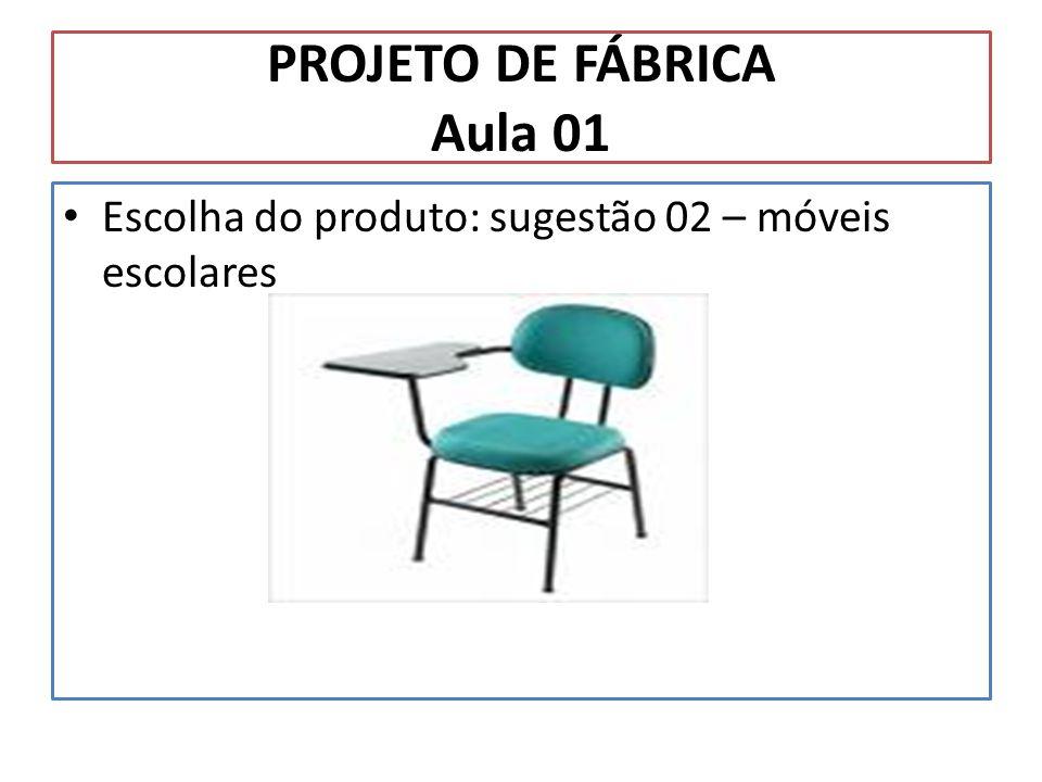 PROJETO DE FÁBRICA Aula 01 Escolha do produto: sugestão 02 – móveis escolares