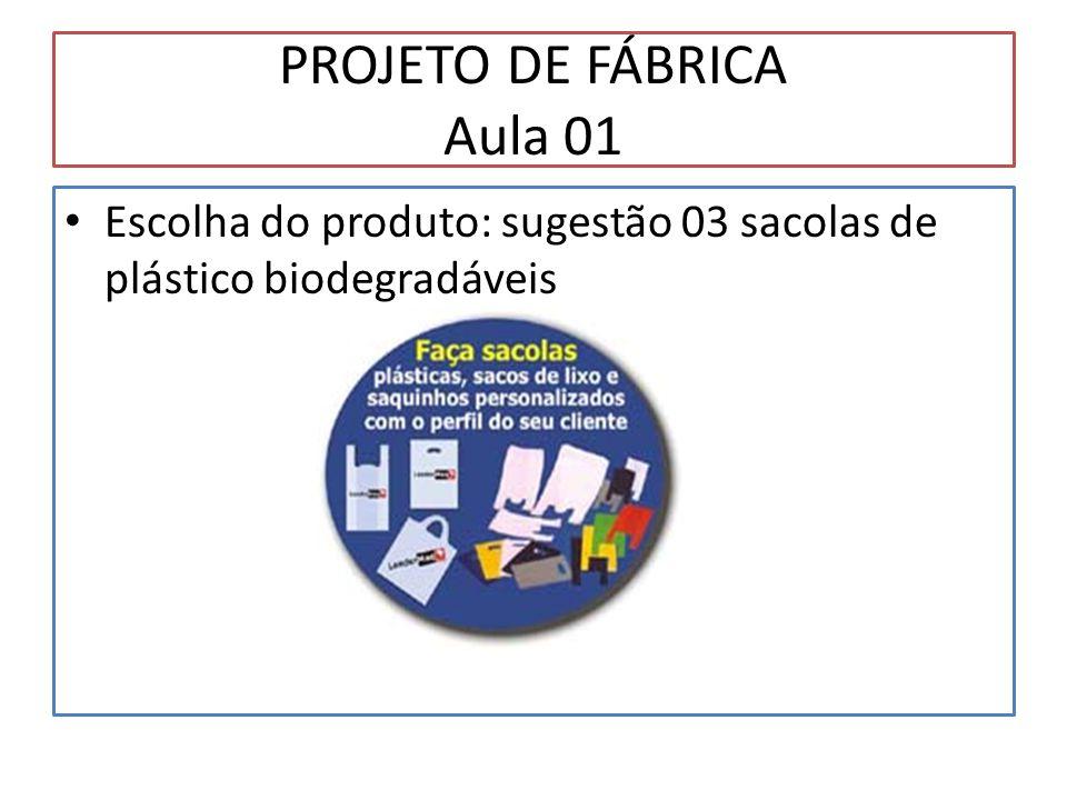 PROJETO DE FÁBRICA Aula 01 Escolha do produto: sugestão 03 sacolas de plástico biodegradáveis