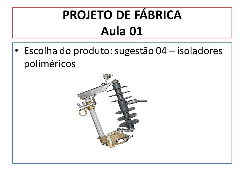 PROJETO DE FÁBRICA Aula 01 Escolha do produto: sugestão 04 – isoladores poliméricos