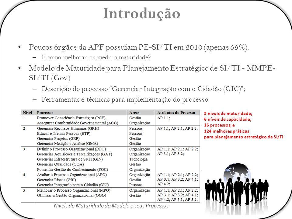 Introdução Poucos órgãos da APF possuíam PE-SI/TI em 2010 (apenas 39%). – E como melhorar ou medir a maturidade? Modelo de Maturidade para Planejament