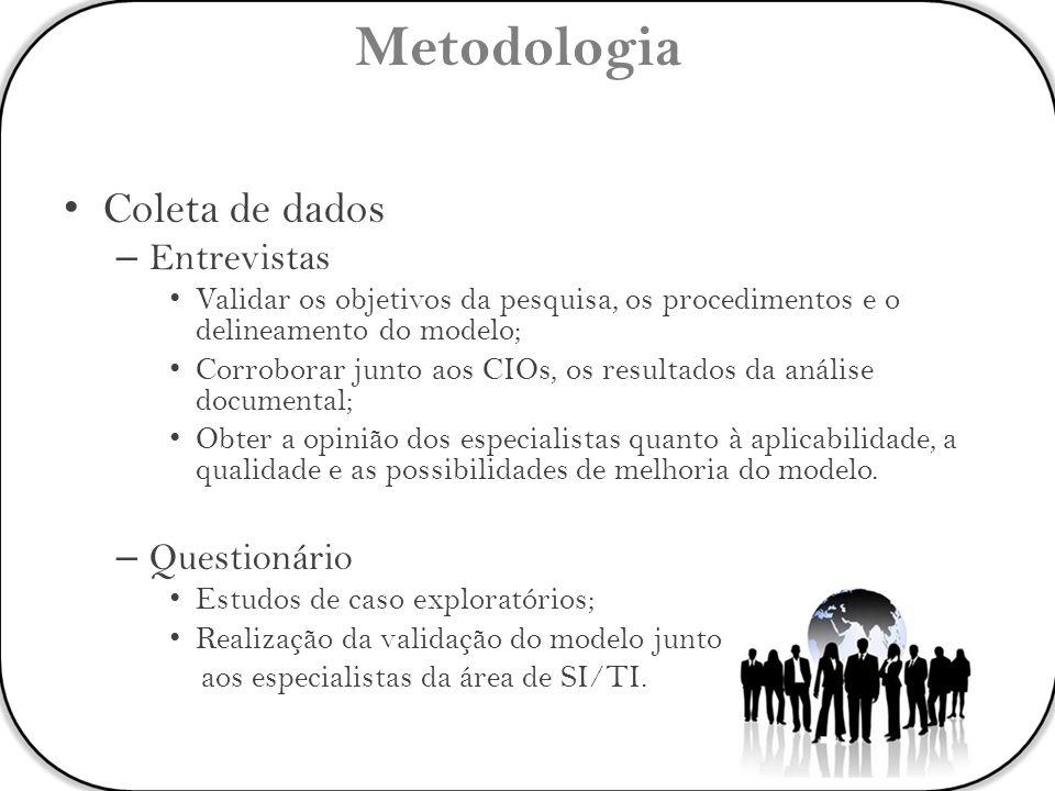 Metodologia Coleta de dados – Entrevistas Validar os objetivos da pesquisa, os procedimentos e o delineamento do modelo; Corroborar junto aos CIOs, os