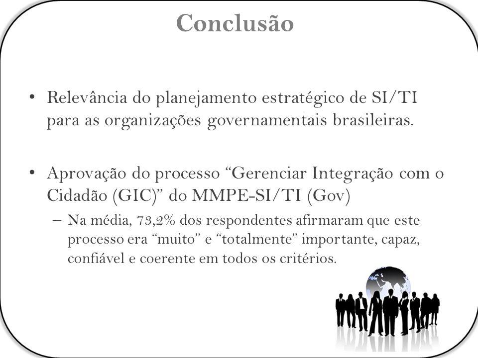 Conclusão Relevância do planejamento estratégico de SI/TI para as organizações governamentais brasileiras. Aprovação do processo Gerenciar Integração