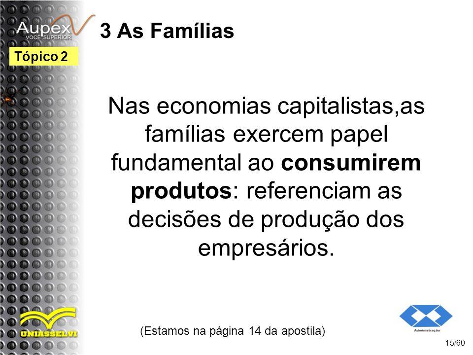3 As Famílias Nas economias capitalistas,as famílias exercem papel fundamental ao consumirem produtos: referenciam as decisões de produção dos empresá