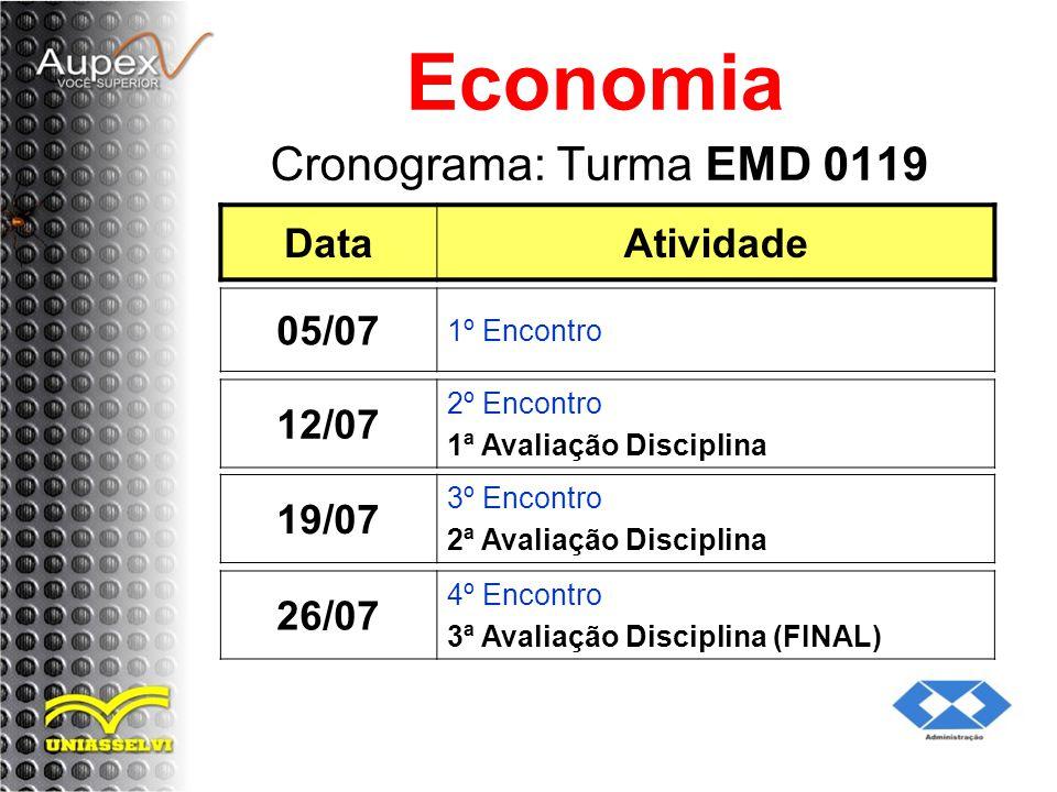 Cronograma: Turma EMD 0119 Economia DataAtividade 12/07 2º Encontro 1ª Avaliação Disciplina 05/07 1º Encontro 19/07 3º Encontro 2ª Avaliação Disciplin