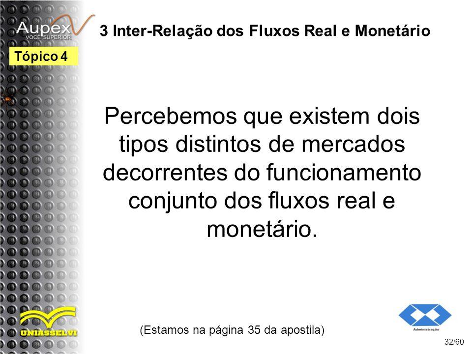 3 Inter-Relação dos Fluxos Real e Monetário Percebemos que existem dois tipos distintos de mercados decorrentes do funcionamento conjunto dos fluxos r