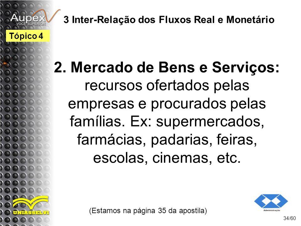 3 Inter-Relação dos Fluxos Real e Monetário 2. Mercado de Bens e Serviços: recursos ofertados pelas empresas e procurados pelas famílias. Ex: supermer