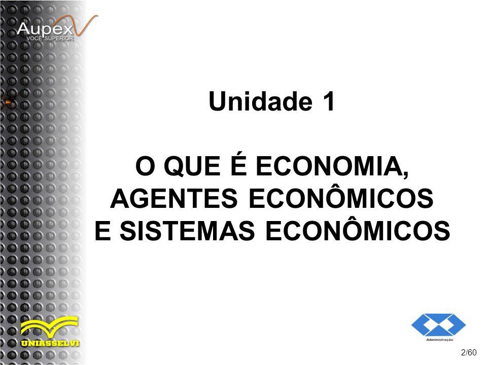 3 Inter-Relação dos Fluxos Real e Monetário 1.