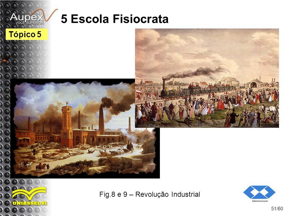 5 Escola Fisiocrata 51/60 Tópico 5 Fig.8 e 9 – Revolução Industrial