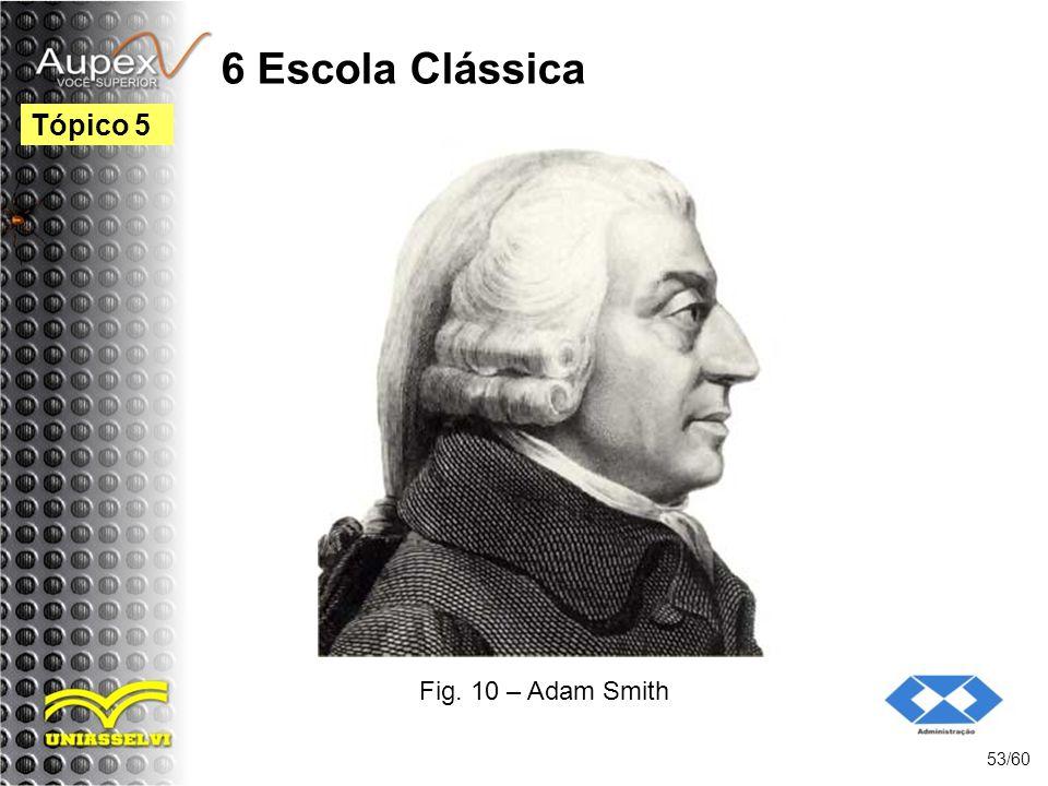 6 Escola Clássica 53/60 Tópico 5 Fig. 10 – Adam Smith