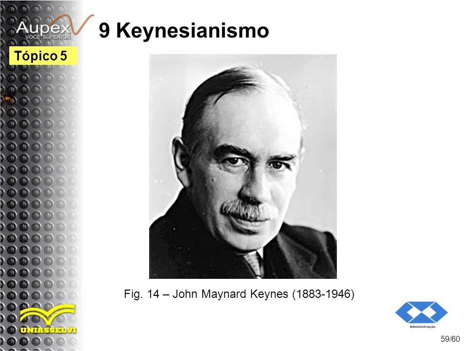 9 Keynesianismo 59/60 Tópico 5 Fig. 14 – John Maynard Keynes (1883-1946)