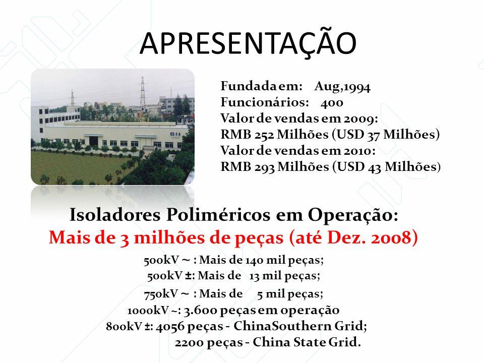 Fundada em: Aug,1994 Funcionários: 400 Valor de vendas em 2009: RMB 252 Milhões (USD 37 Milhões) Valor de vendas em 2010: RMB 293 Milhões (USD 43 Milh