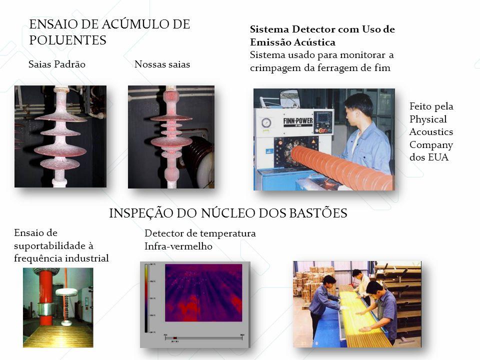 ENSAIO DE ACÚMULO DE POLUENTES Saias PadrãoNossas saias Sistema Detector com Uso de Emissão Acústica Sistema usado para monitorar a crimpagem da ferra