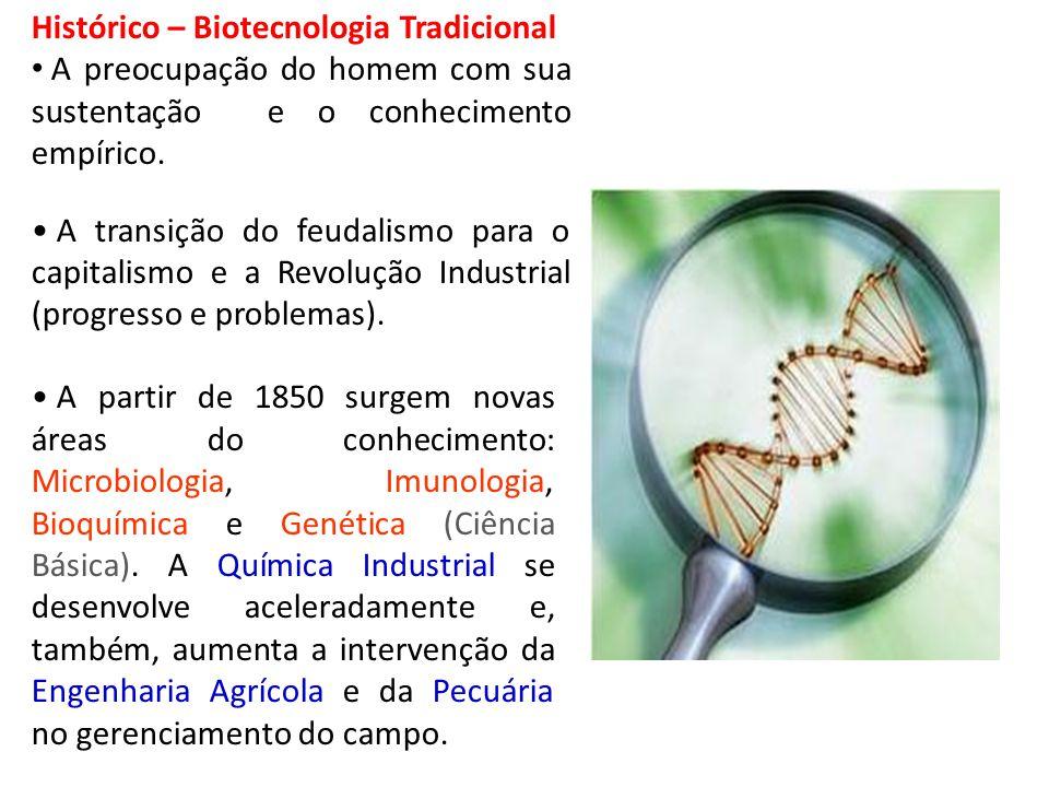 Histórico – Biotecnologia Tradicional A preocupação do homem com sua sustentação e o conhecimento empírico. A transição do feudalismo para o capitalis