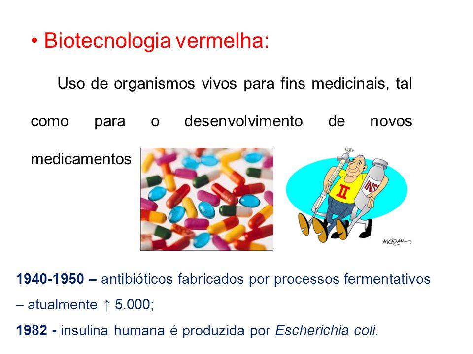 Biotecnologia vermelha: Uso de organismos vivos para fins medicinais, tal como para o desenvolvimento de novos medicamentos. 1940-1950 – antibióticos