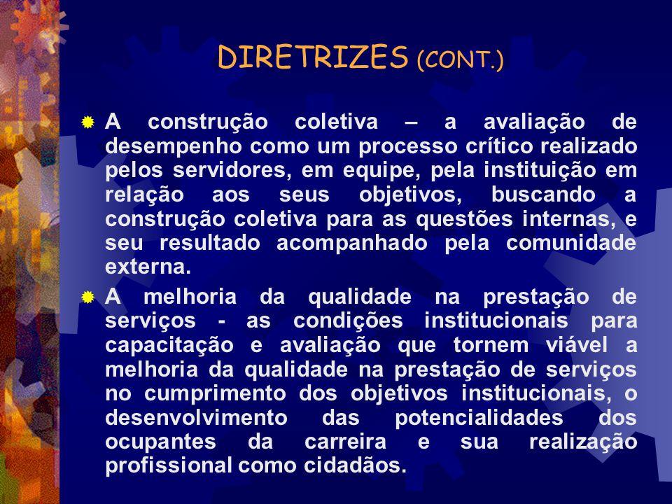 DIRETRIZES (CONT.) A construção coletiva – a avaliação de desempenho como um processo crítico realizado pelos servidores, em equipe, pela instituição