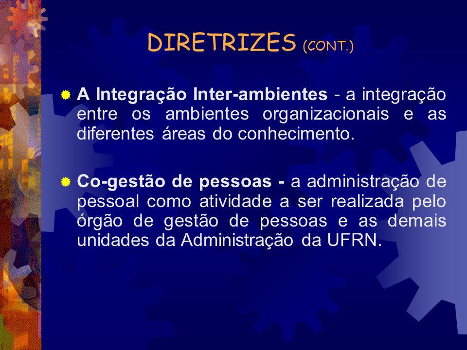 DIRETRIZES (CONT.) A Integração Inter-ambientes - a integração entre os ambientes organizacionais e as diferentes áreas do conhecimento. Co-gestão de