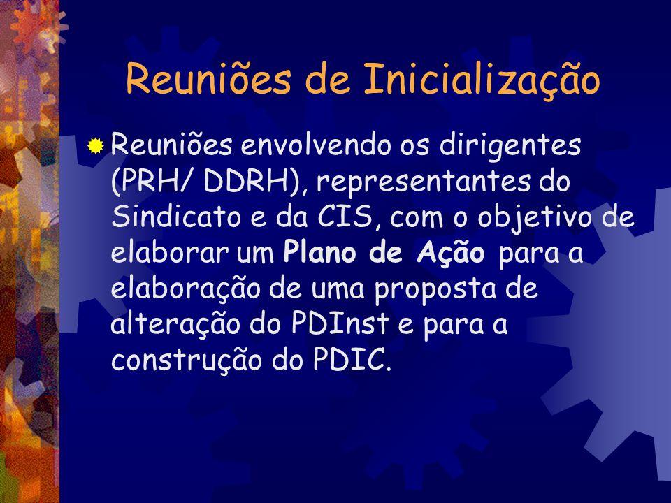 Reuniões de Inicialização Reuniões envolvendo os dirigentes (PRH/ DDRH), representantes do Sindicato e da CIS, com o objetivo de elaborar um Plano de