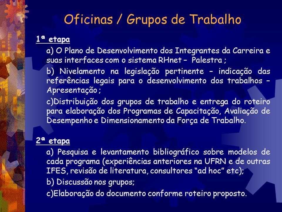 Oficinas / Grupos de Trabalho 1ª etapa a) O Plano de Desenvolvimento dos Integrantes da Carreira e suas interfaces com o sistema RHnet – Palestra ; b)