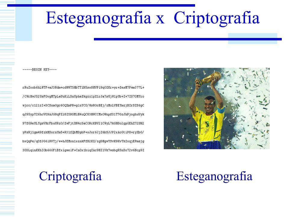 Esteganografia x Criptografia CriptografiaEsteganografia