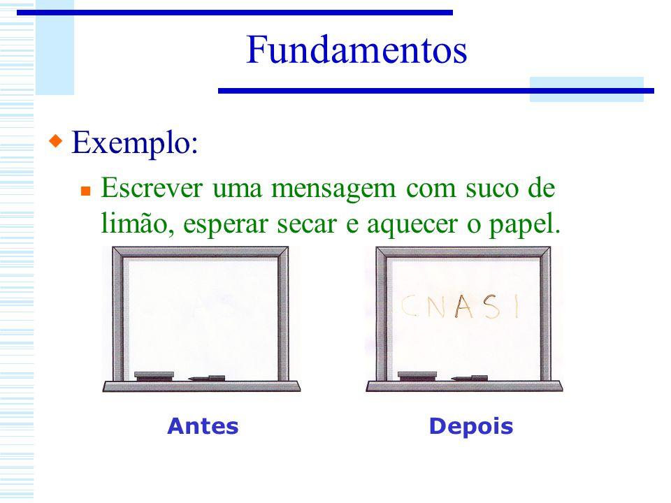 Exemplo: Escrever uma mensagem com suco de limão, esperar secar e aquecer o papel. AntesDepois Fundamentos