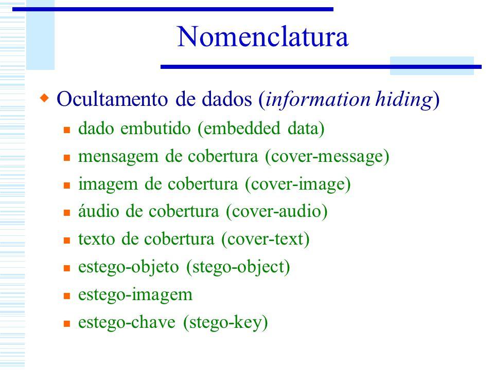 Nomenclatura Ocultamento de dados (information hiding) dado embutido (embedded data) mensagem de cobertura (cover-message) imagem de cobertura (cover-