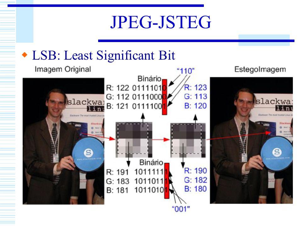 JPEG-JSTEG LSB: Least Significant Bit