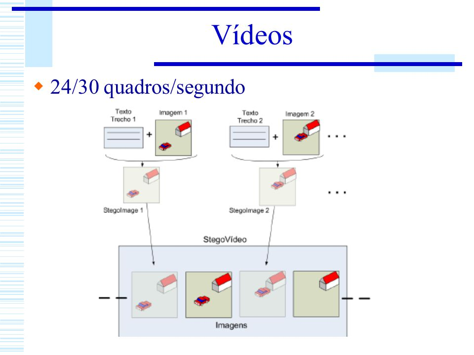 Vídeos 24/30 quadros/segundo