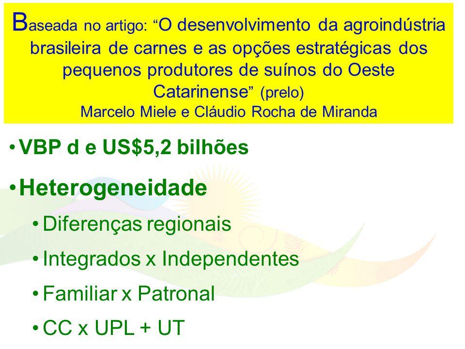 B aseada no artigo: O desenvolvimento da agroindústria brasileira de carnes e as opções estratégicas dos pequenos produtores de suínos do Oeste Catari