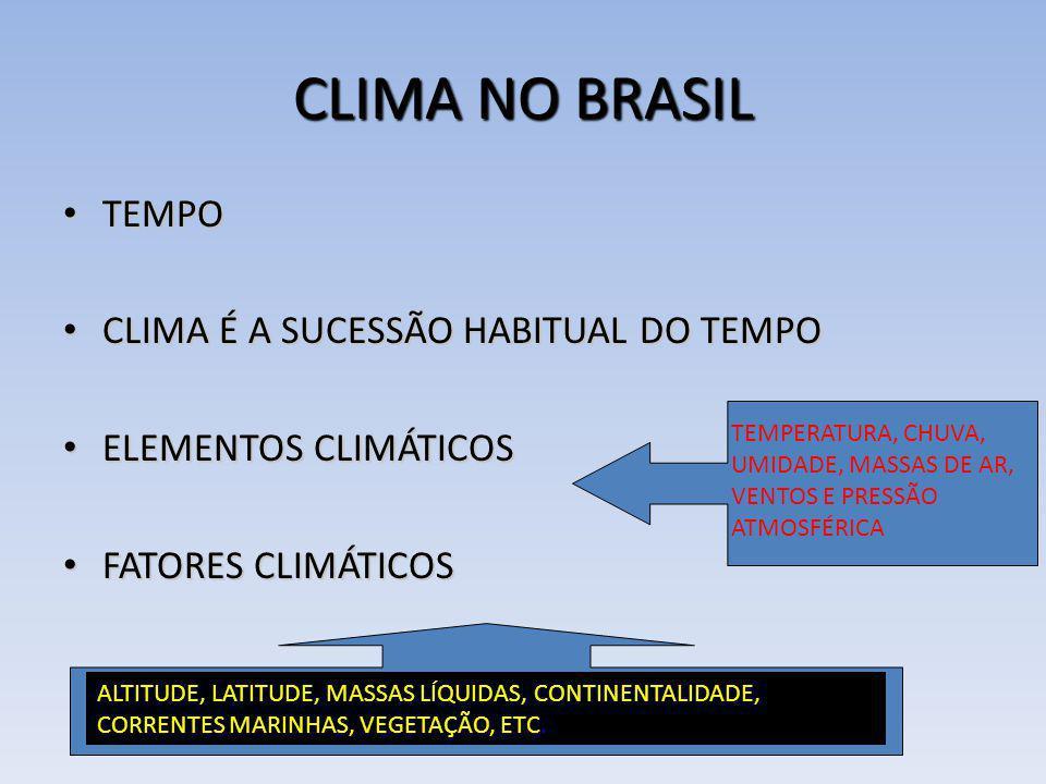 CLIMA NO BRASIL TEMPO TEMPO CLIMA É A SUCESSÃO HABITUAL DO TEMPO CLIMA É A SUCESSÃO HABITUAL DO TEMPO ELEMENTOS CLIMÁTICOS ELEMENTOS CLIMÁTICOS FATORE