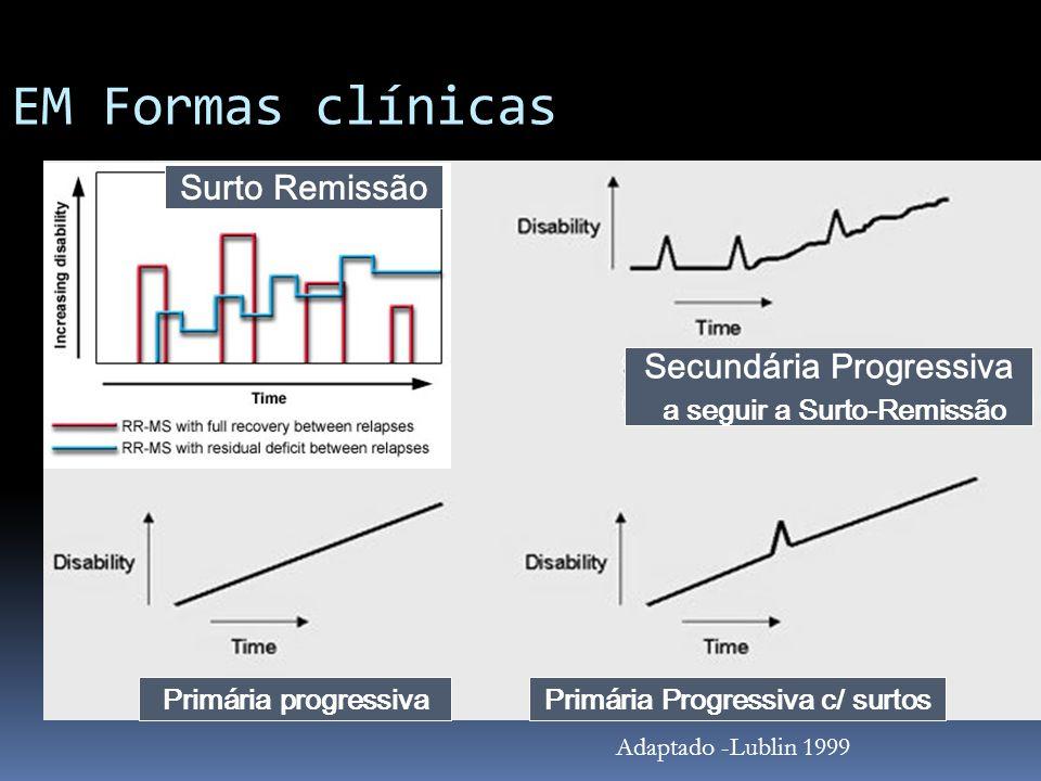 EM Formas clínicas Adaptado -Lublin 1999 Secundária Progressiva a seguir a Surto-Remissão Primária progressivaPrimária Progressiva c/ surtos Surto Rem