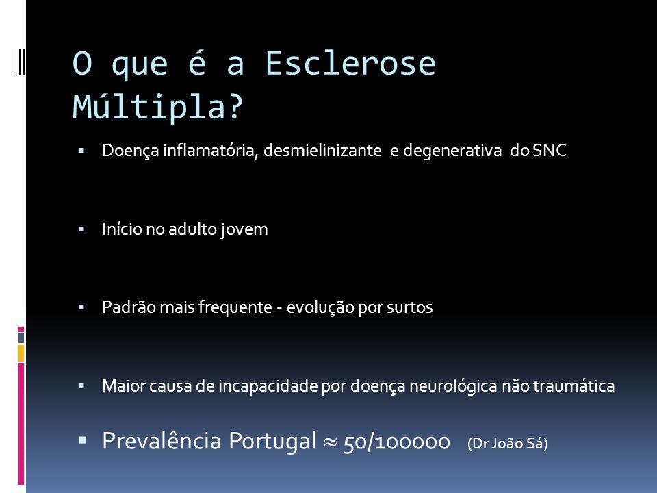 O que é a Esclerose Múltipla? Doença inflamatória, desmielinizante e degenerativa do SNC Início no adulto jovem Padrão mais frequente - evolução por s