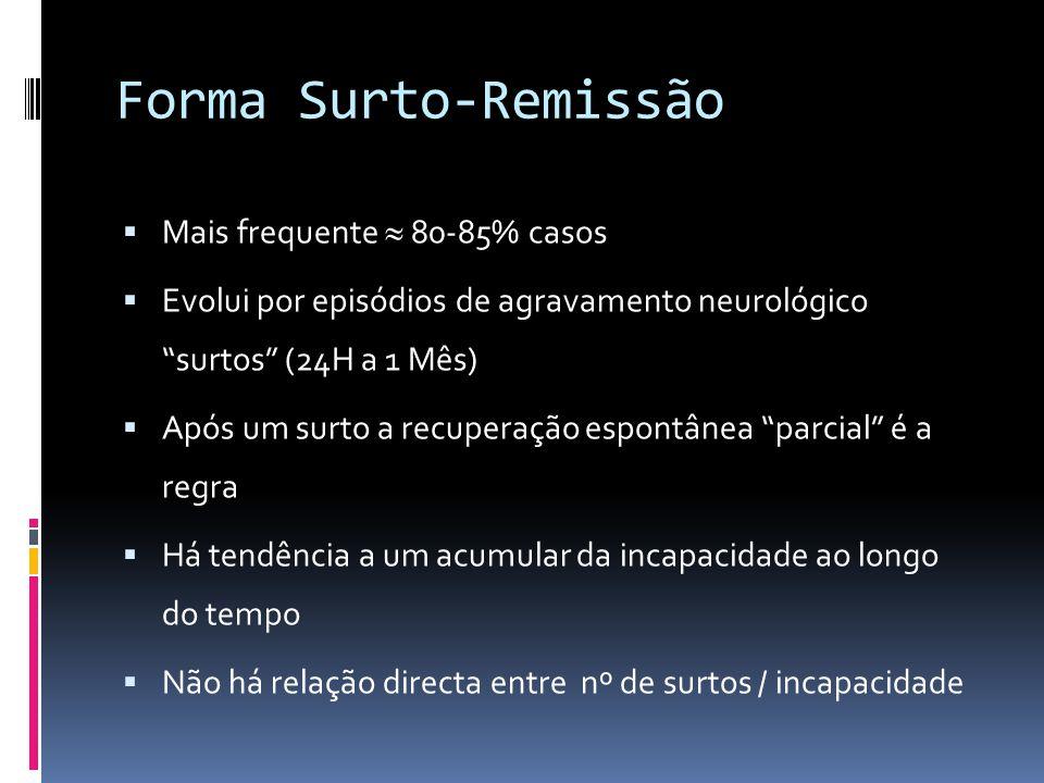 Forma Surto-Remissão Mais frequente 80-85% casos Evolui por episódios de agravamento neurológico surtos (24H a 1 Mês) Após um surto a recuperação espo