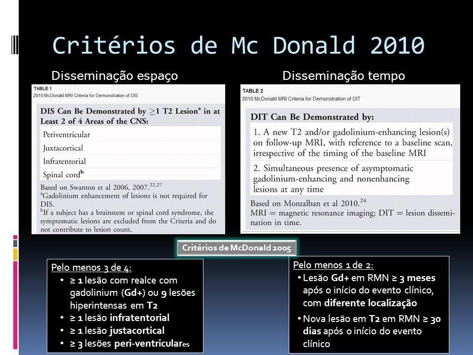 Critérios de Mc Donald 2010 Disseminação espaçoDisseminação tempo Pelo menos 3 de 4: 1 lesão com realce com gadolinium (Gd+) ou 9 lesões hiperintensas