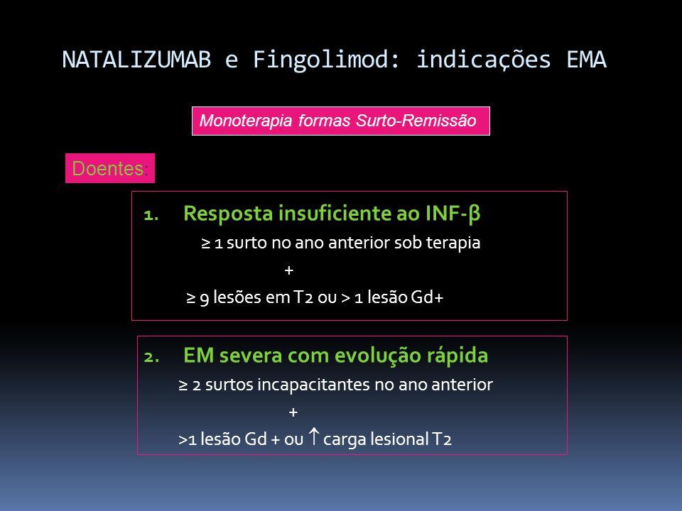 NATALIZUMAB e Fingolimod: indicações EMA 1. Resposta insuficiente ao INF-β 1 surto no ano anterior sob terapia + 9 lesões em T2 ou > 1 lesão Gd+ 2. EM