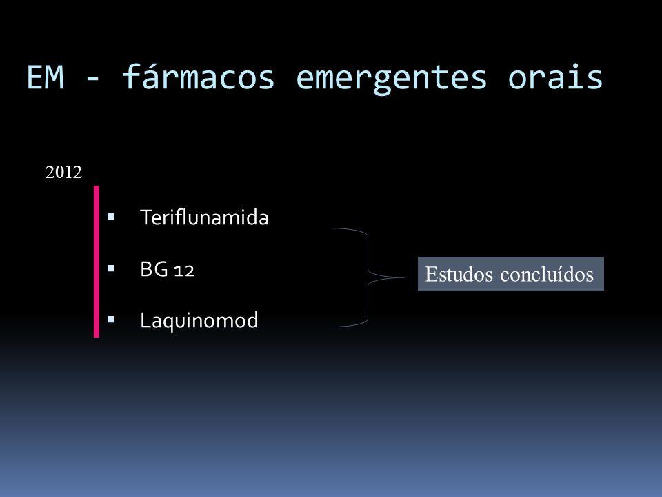 EM - fármacos emergentes orais Teriflunamida BG 12 Laquinomod 2012 Estudos concluídos
