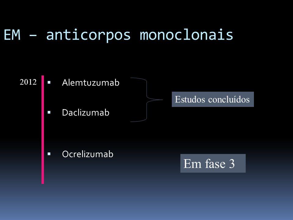 EM – anticorpos monoclonais Alemtuzumab Daclizumab Ocrelizumab 2012 Em fase 3 Estudos concluídos