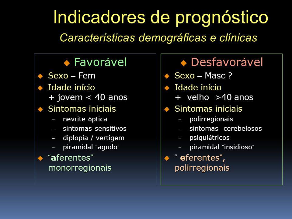 Indicadores de prognóstico Características demográficas e clínicas Indicadores de prognóstico Características demográficas e clínicas Favor á vel Favo