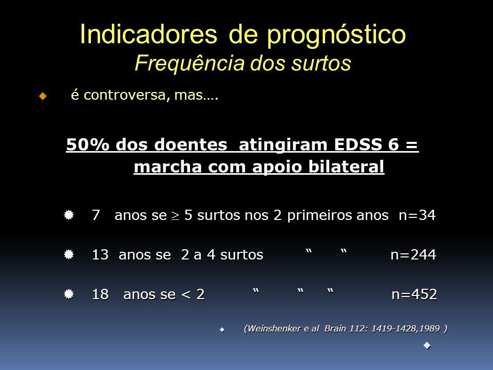 Indicadores de prognóstico Frequência dos surtos é controversa, mas…. é controversa, mas…. 50% dos doentes atingiram EDSS 6 = marcha com apoio bilater