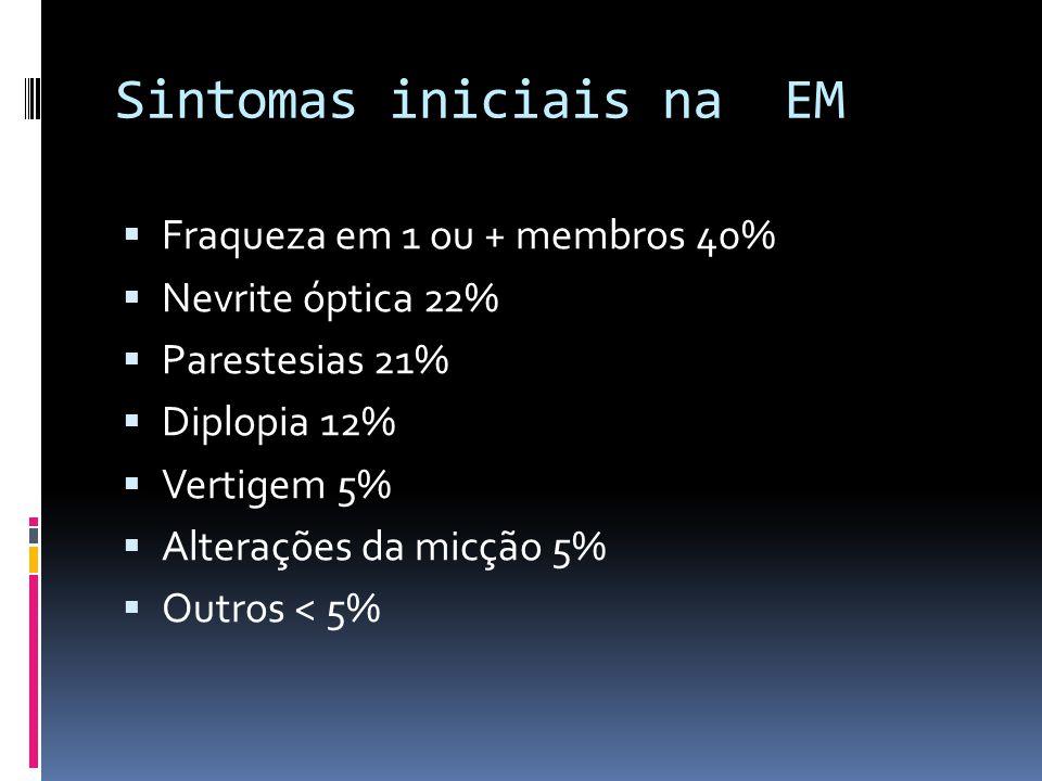 Sintomas iniciais na EM Fraqueza em 1 ou + membros 40% Nevrite óptica 22% Parestesias 21% Diplopia 12% Vertigem 5% Alterações da micção 5% Outros < 5%