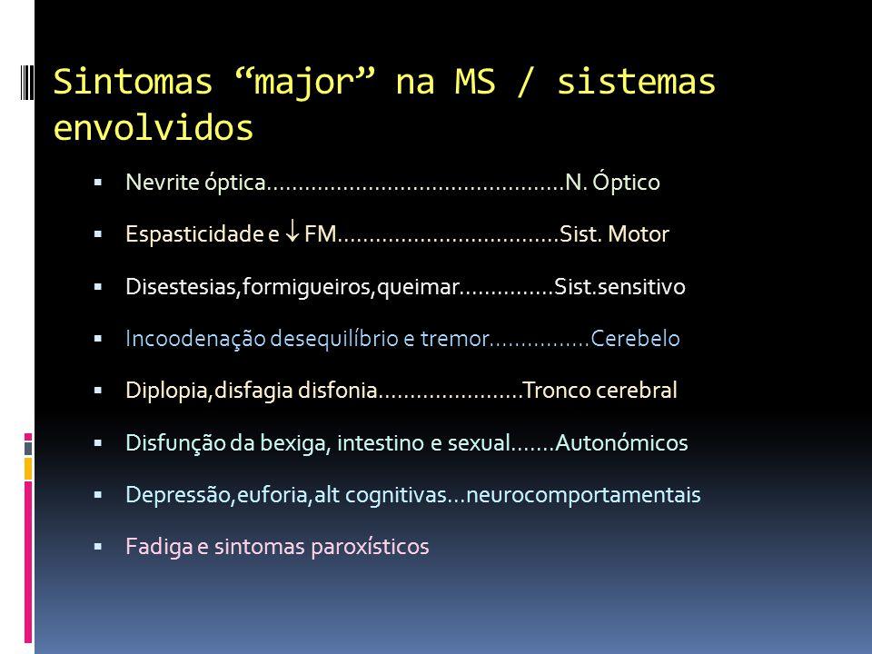 Sintomas major na MS / sistemas envolvidos Nevrite óptica...............................................N. Óptico Espasticidade e FM..................