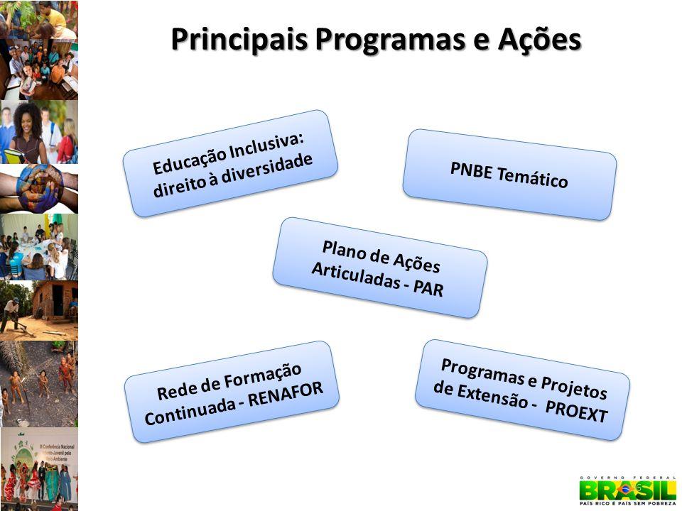 Principais Programas e Ações Programas e Projetos de Extensão - PROEXT PNBE Temático Rede de Formação Continuada - RENAFOR Educação Inclusiva: direito à diversidade Plano de Ações Articuladas - PAR 36