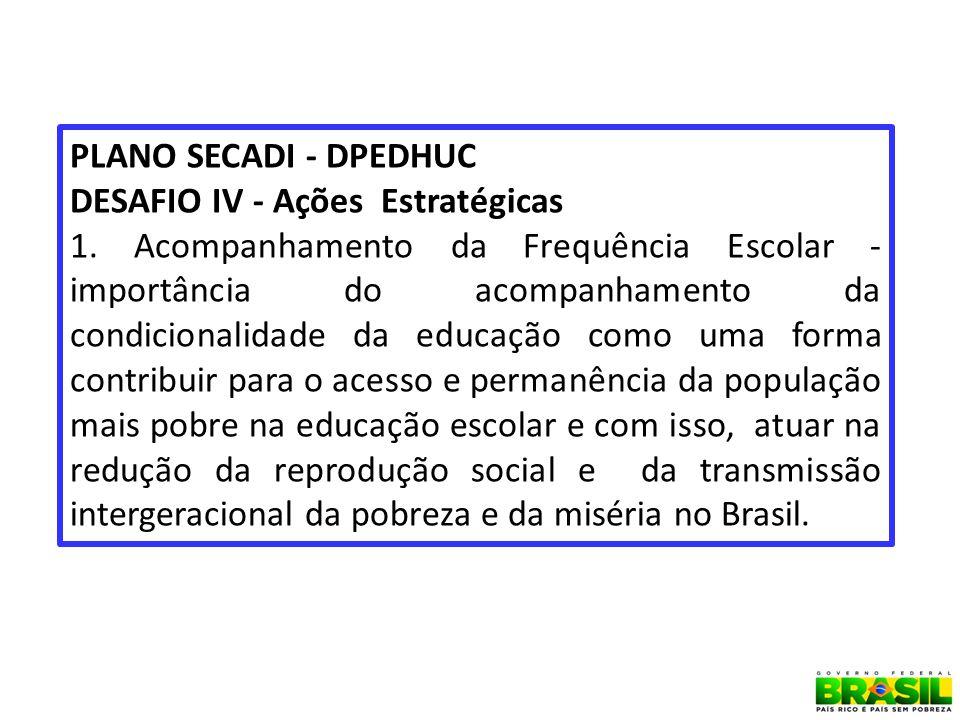 5 PLANO SECADI - DPEDHUC DESAFIO IV - Ações Estratégicas 1.